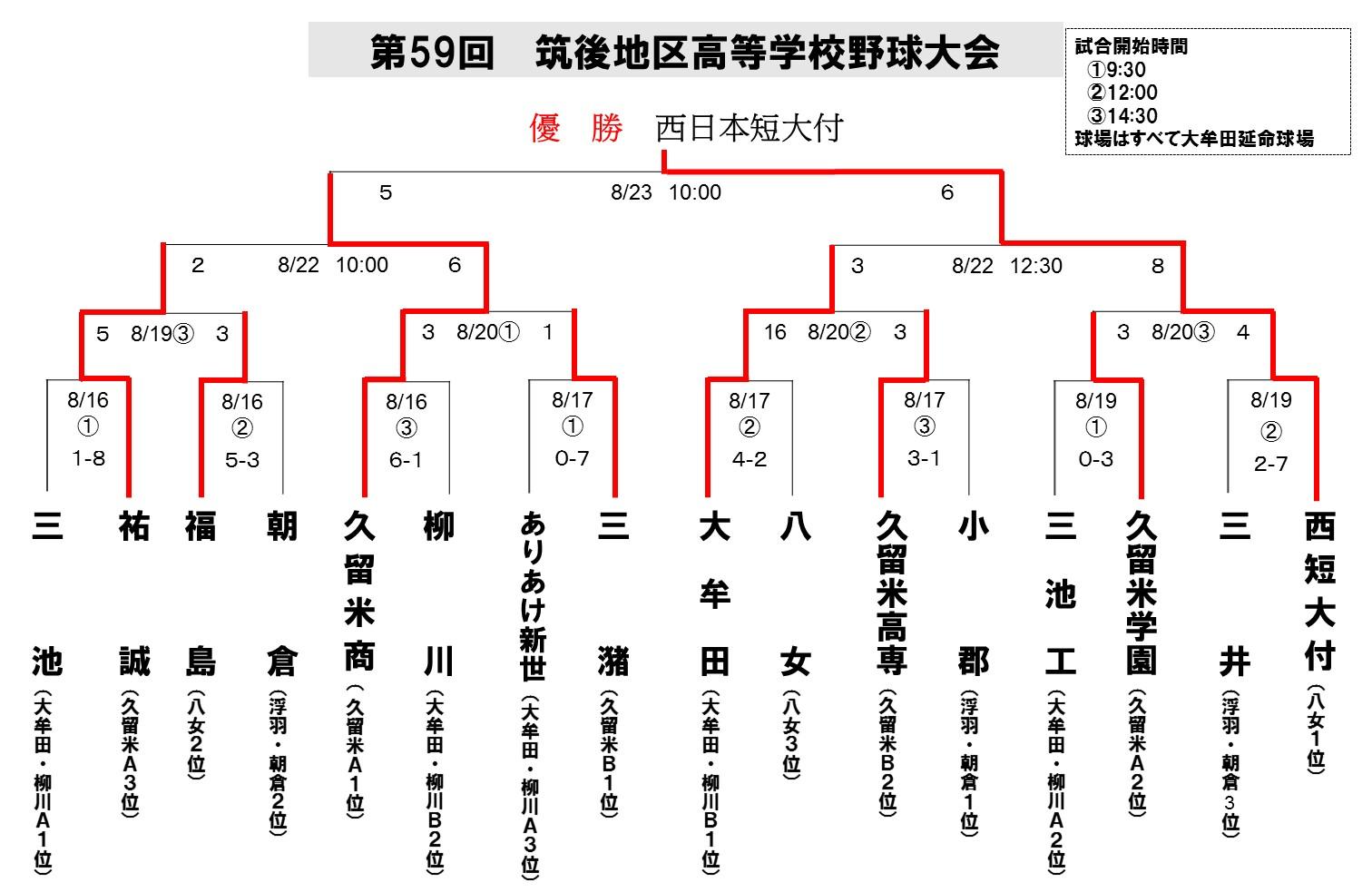 2013筑後地区新人_最終