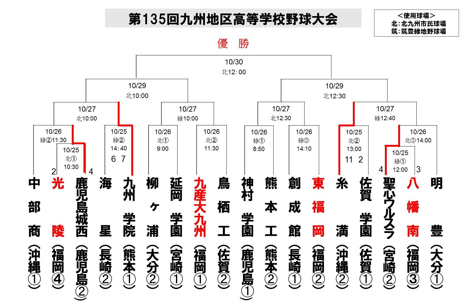 2014九州大会_秋_2
