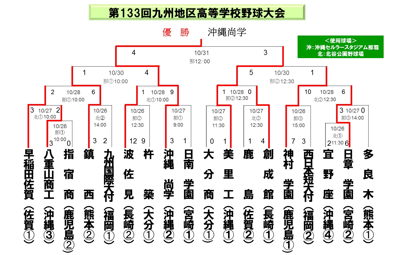 2013九州大会_秋