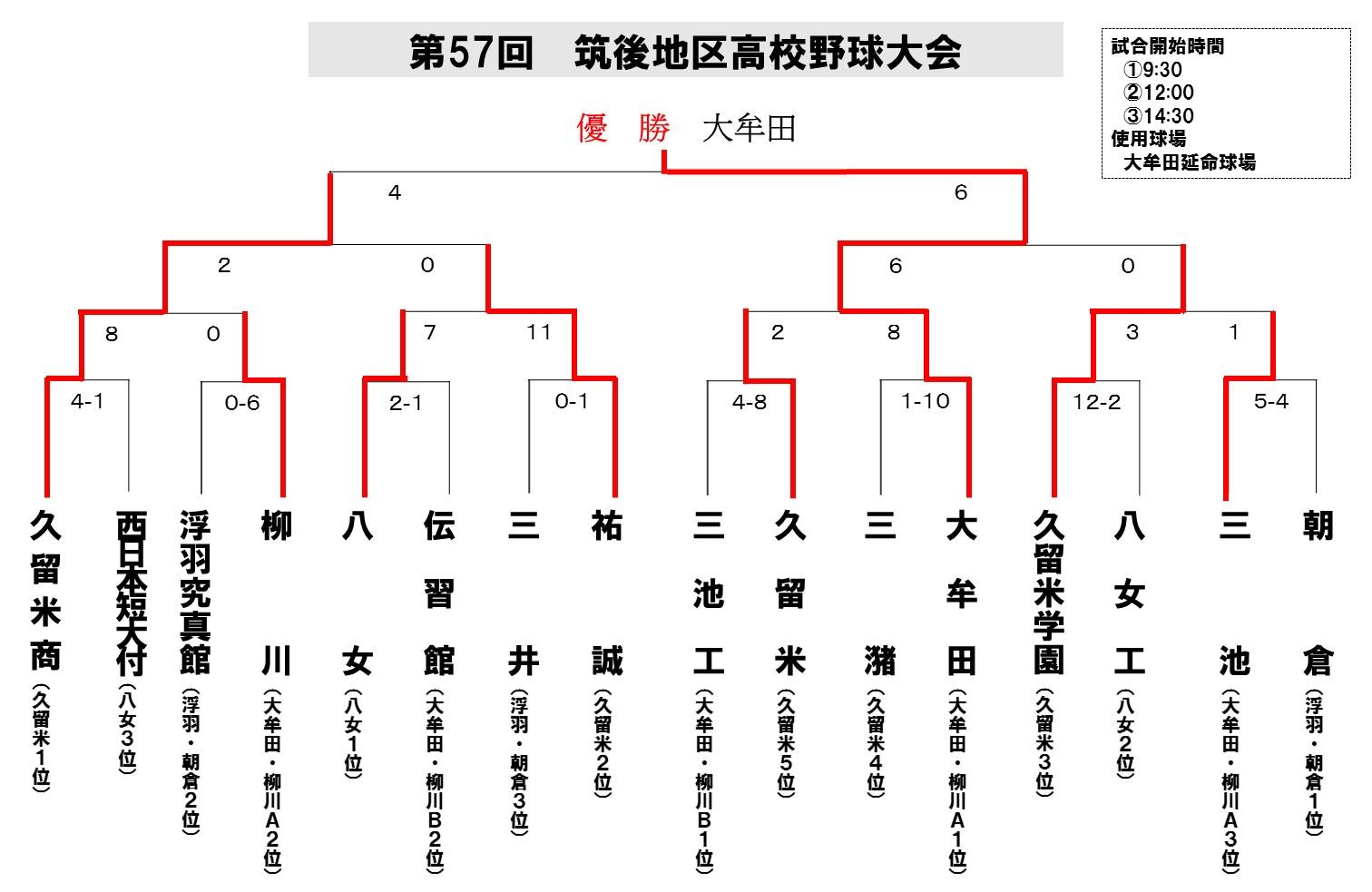 2012筑後地区新人_最終
