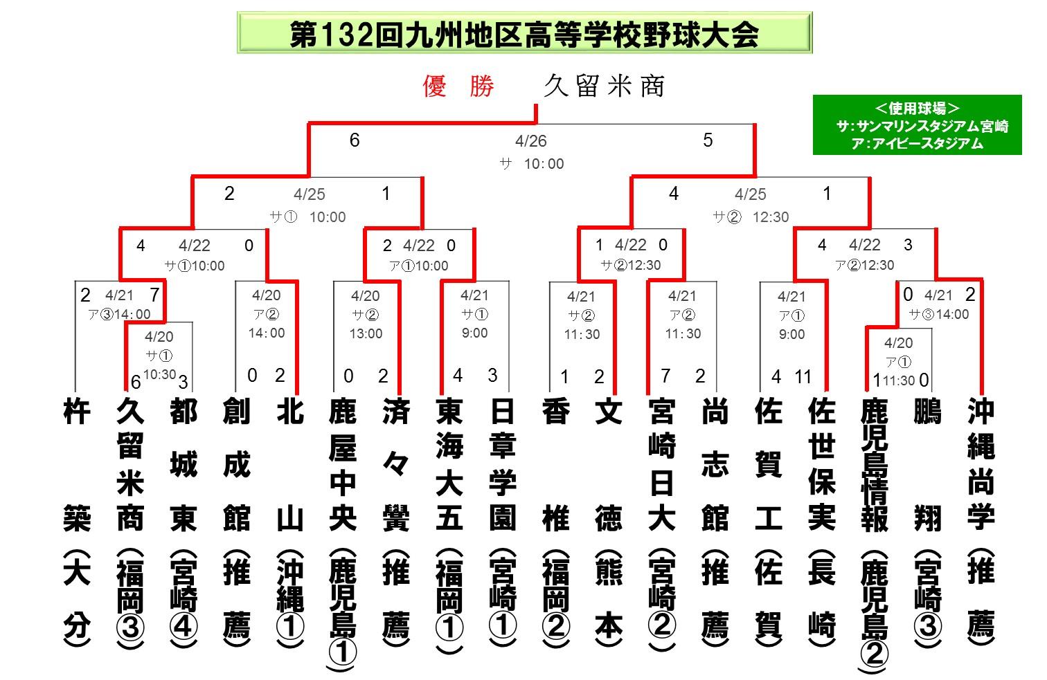 2013九州大会_春3