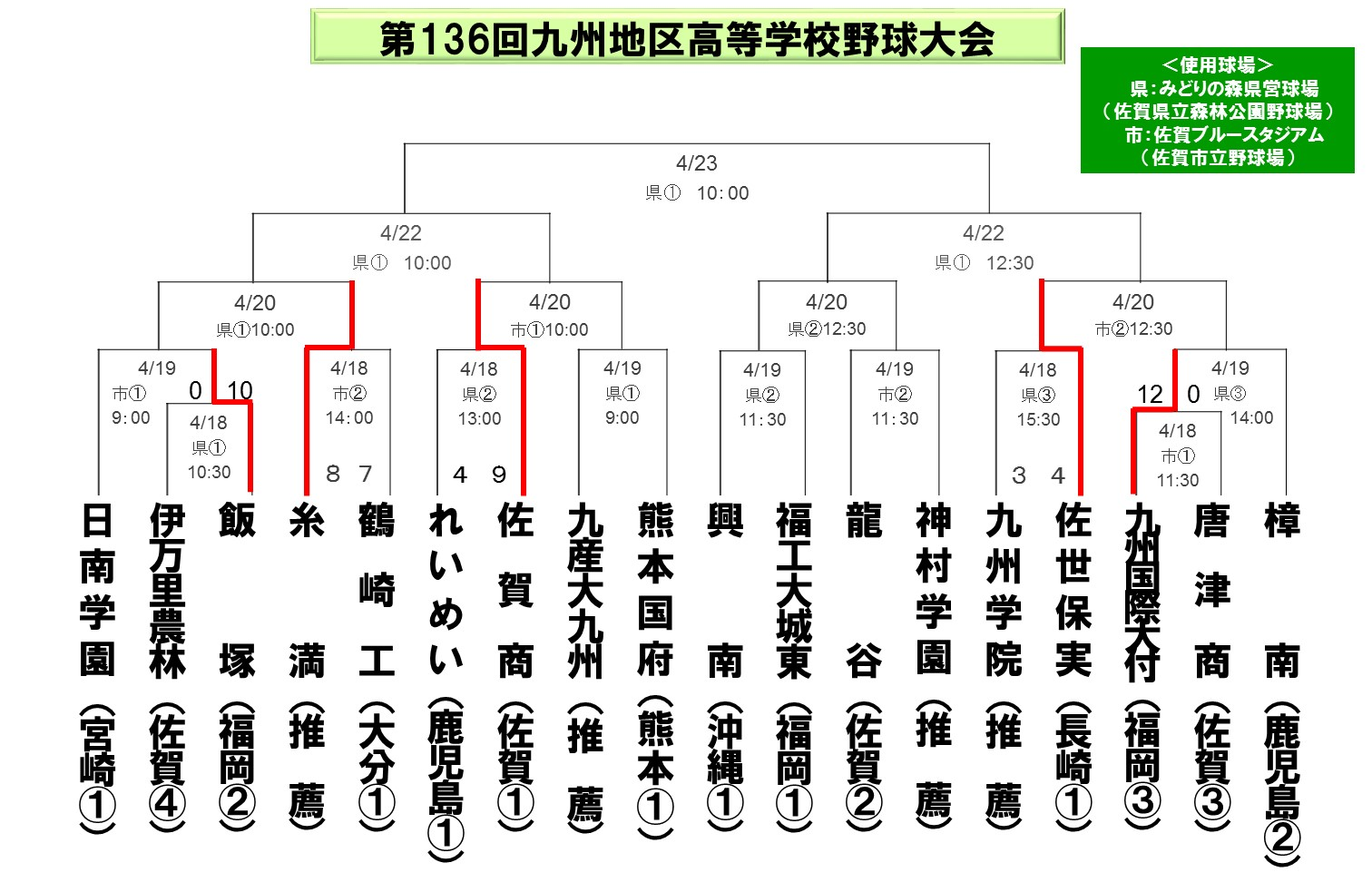 2015九州大会_春3