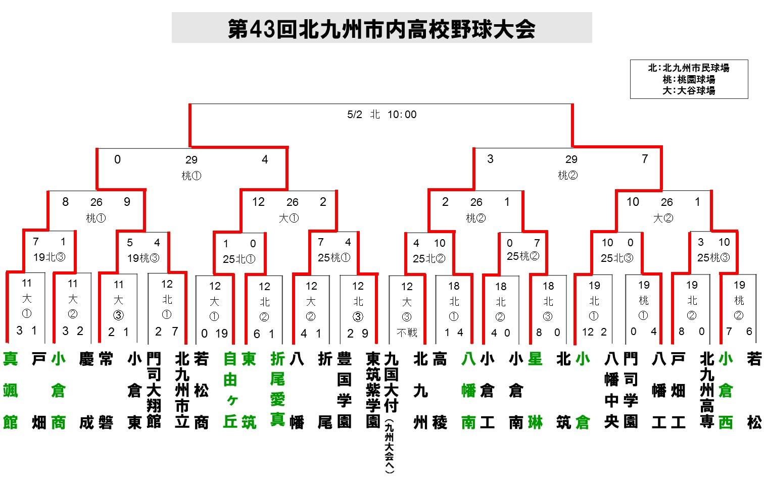 2015北九州地区春季29