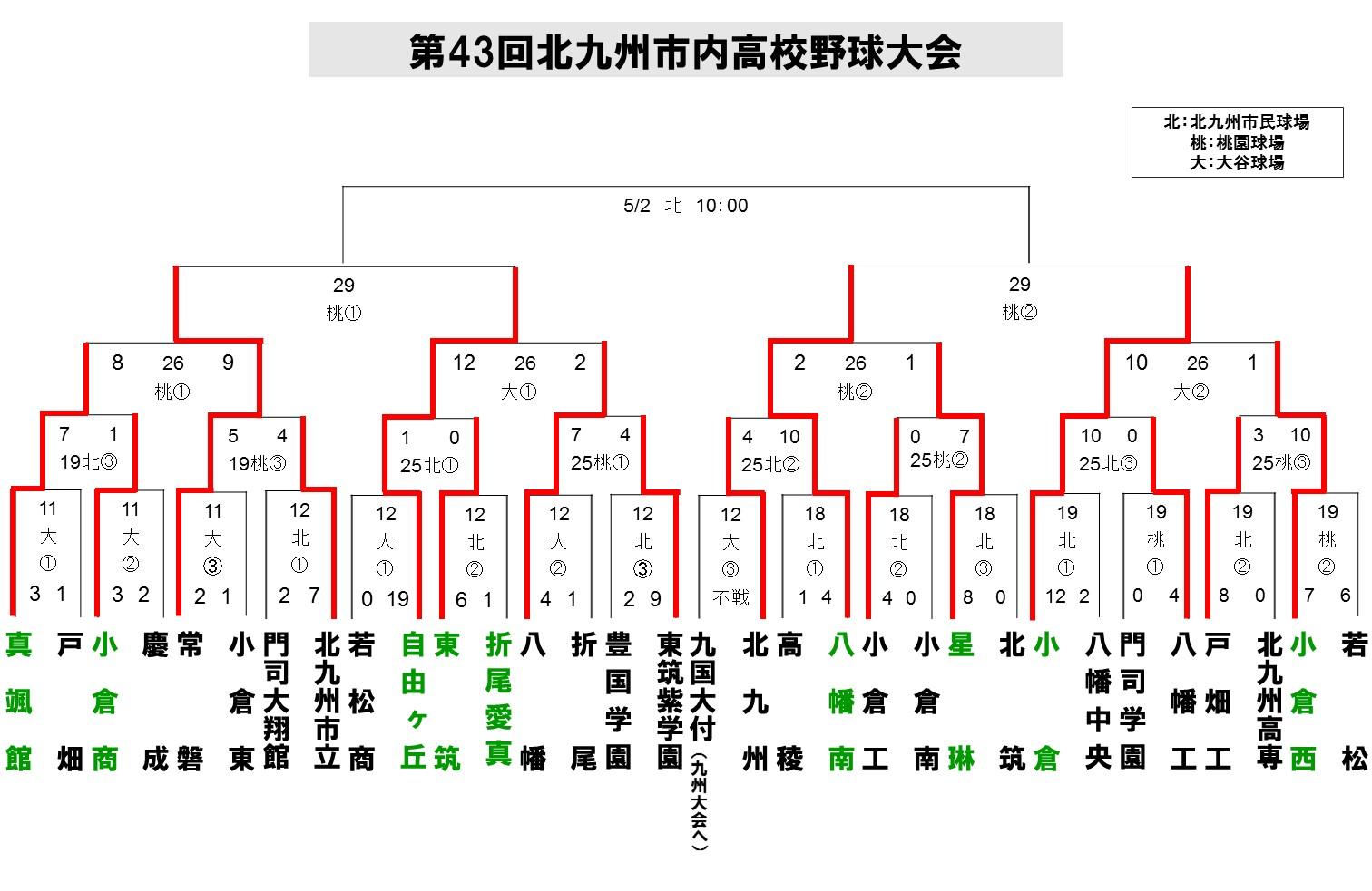 2015北九州地区春季26