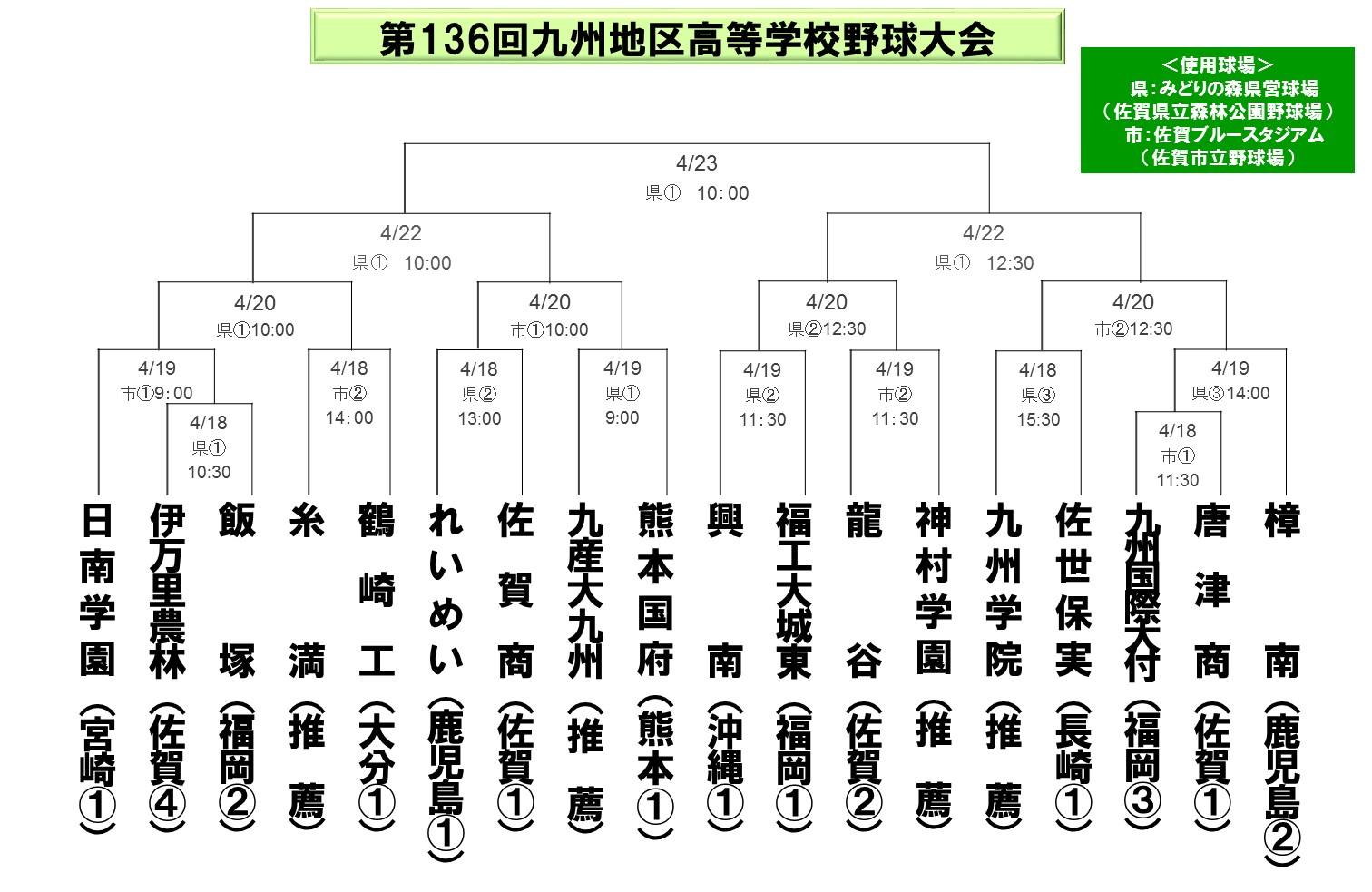 2015九州大会_春