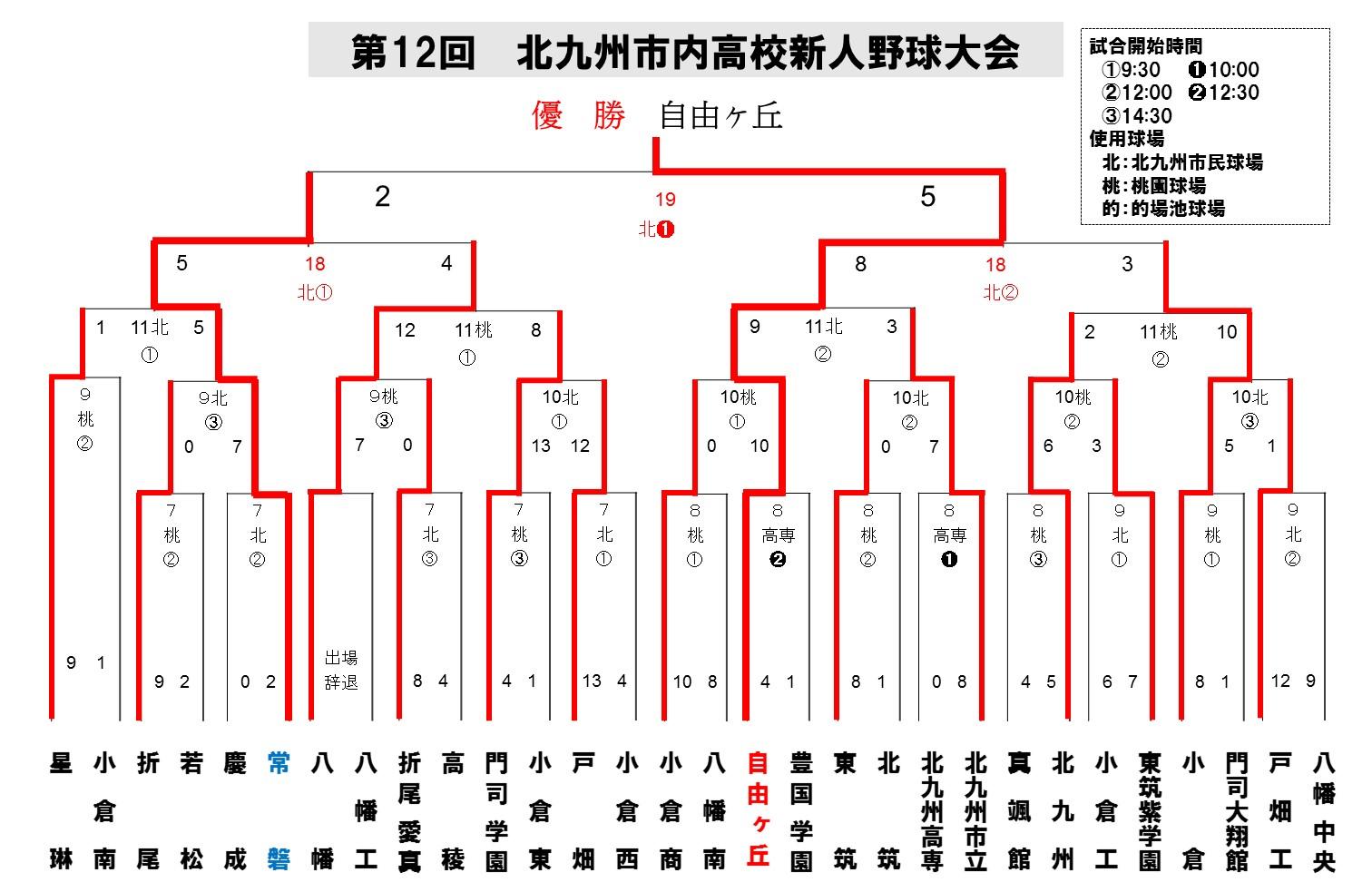2015北九州地区新人_0819