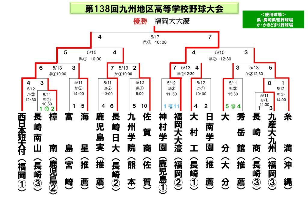 2016九州大会_春11