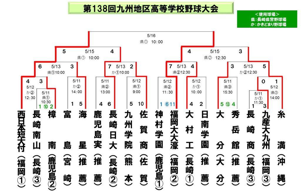 2016九州大会_春10
