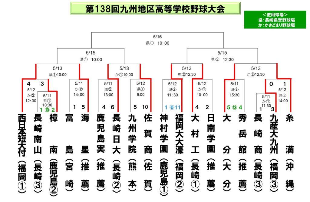 2016九州大会_春7
