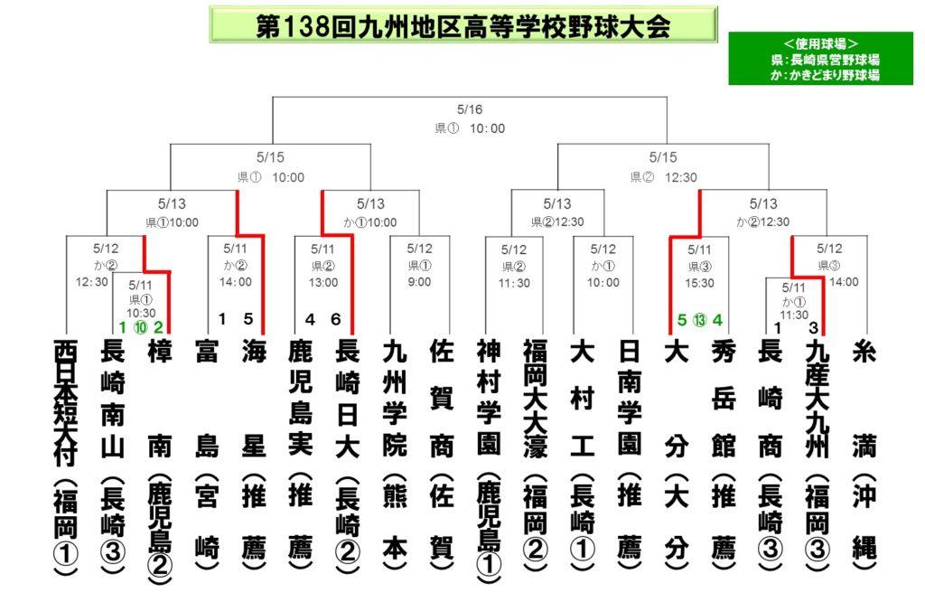 2016九州大会_春6