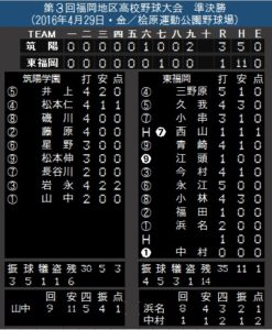 筑陽3-1東福岡2