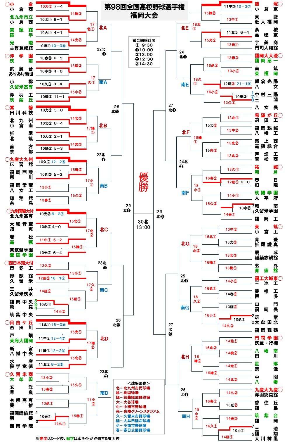 2016選手権大会_03