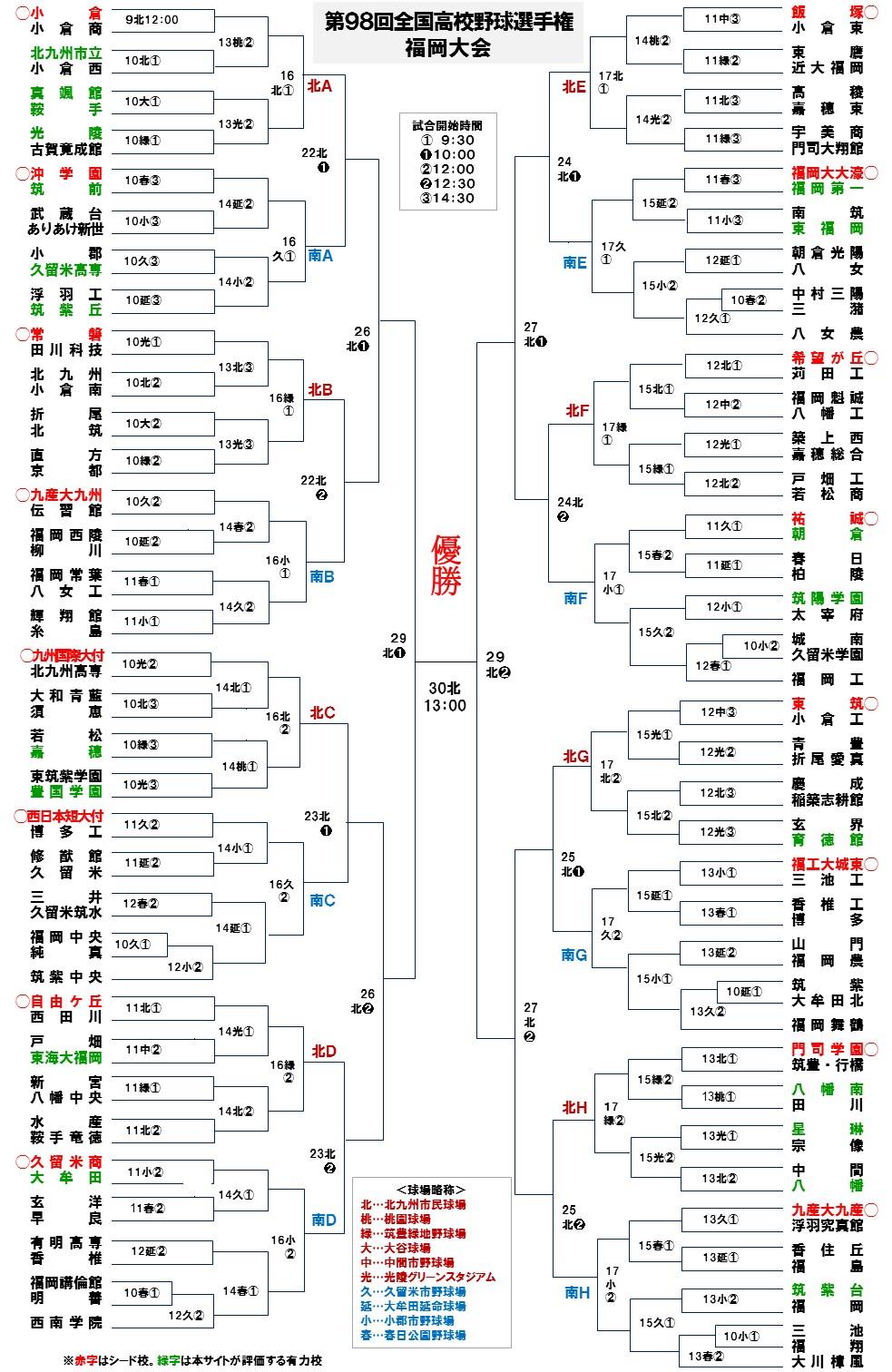 2016選手権大会_0625