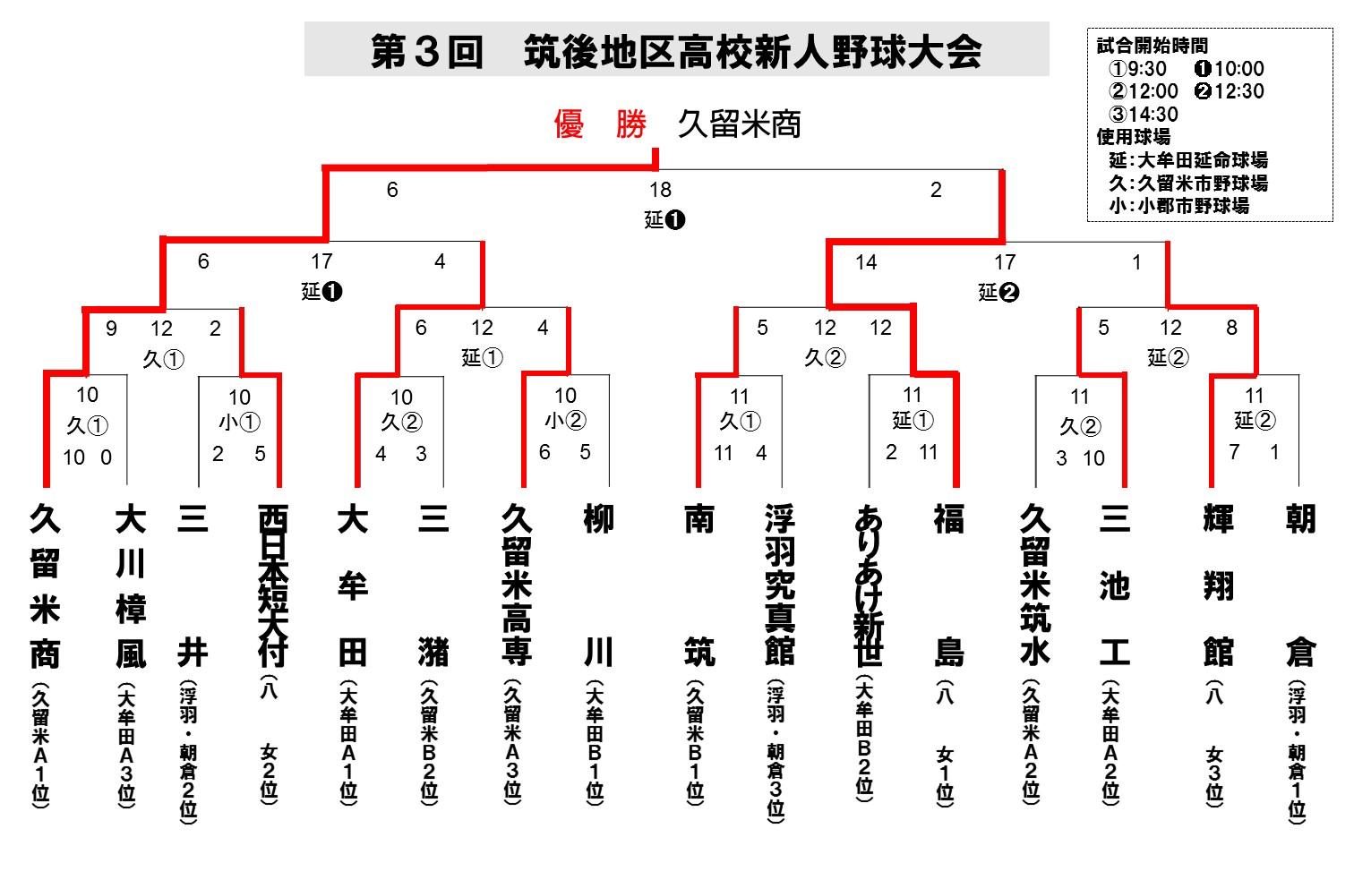 2016筑後地区新人_最終