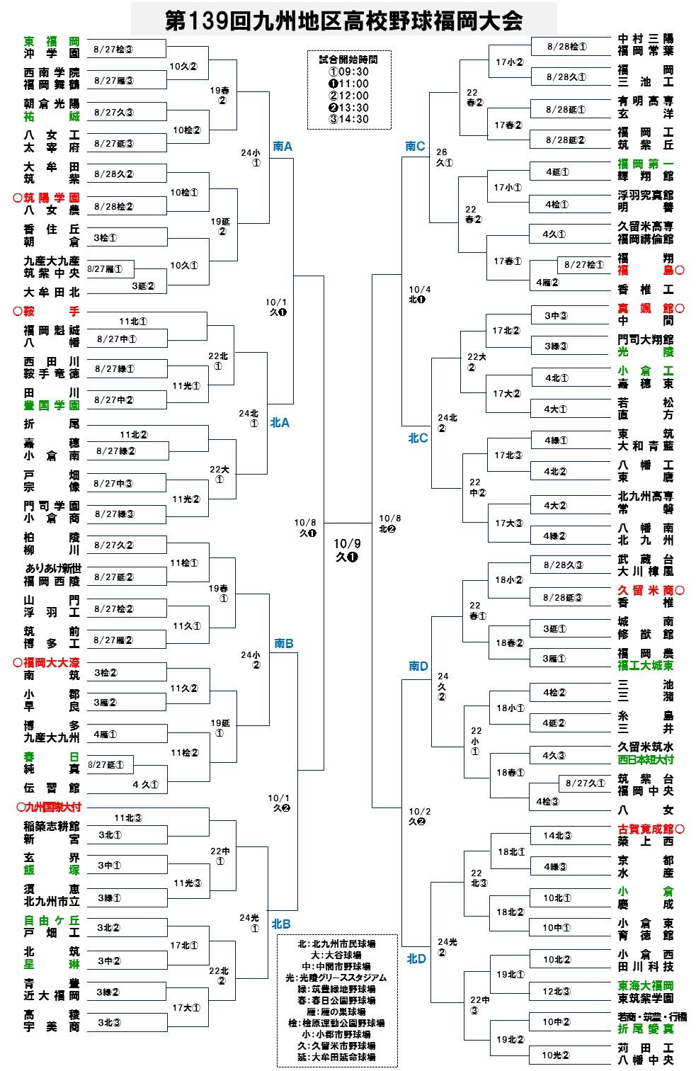 2016秋季福岡大会3
