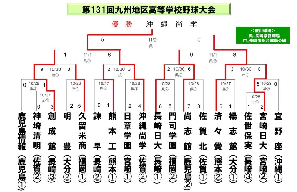 2012九州大会_秋