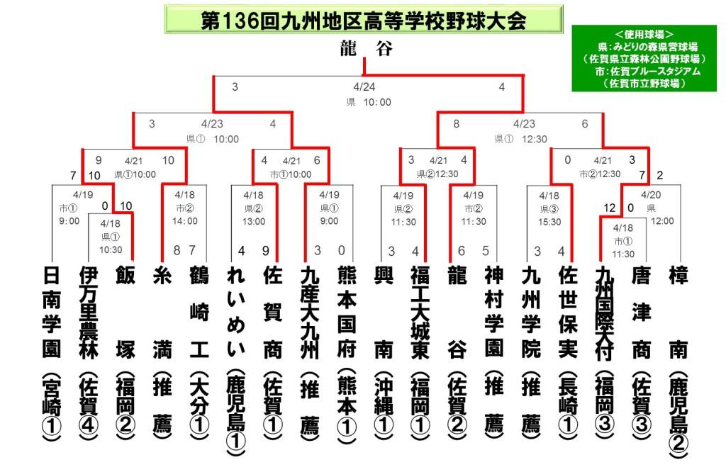 2015九州大会_春7
