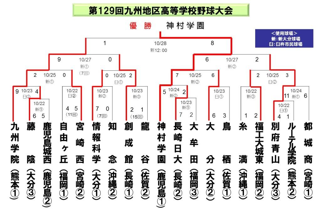 2011九州大会_秋
